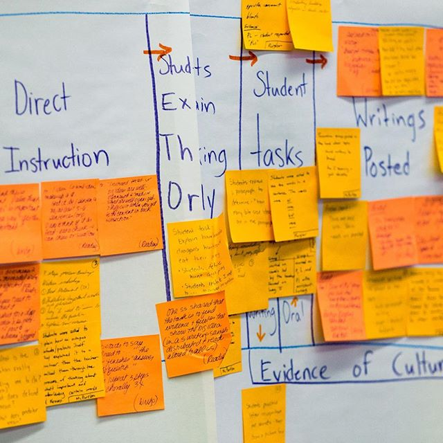 Bright-colored sticky notes on white board