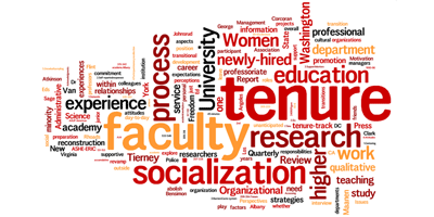 Usable Knowledge Wordle