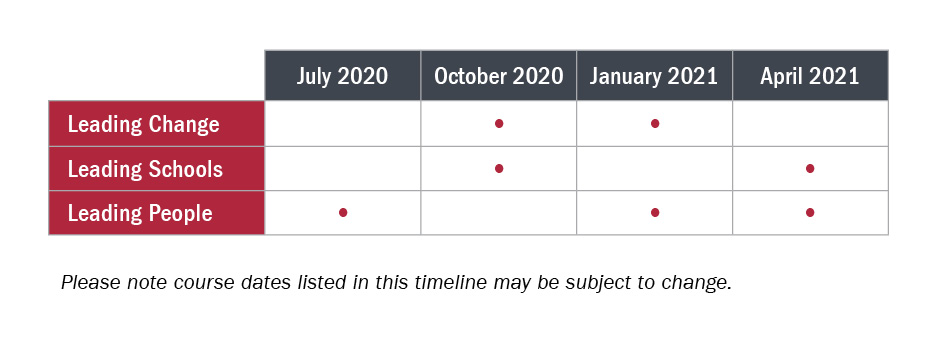 CSML Upcoming Courses Timeline 2020