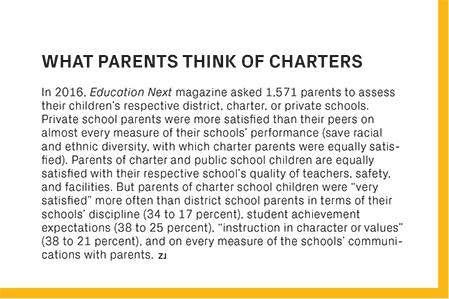 Parents sidebar