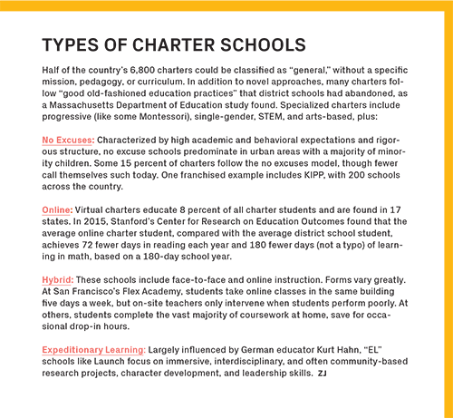 The Battle Over Charter Schools | Harvard Graduate School of