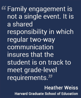 Family engagement is not a single event. It is a shared  responsibility in which regular two-way  communication  insures that the  student is on track to meet grade-level  requirements. - Heather Weiss #hgse #usableknowledge @harvardeducation