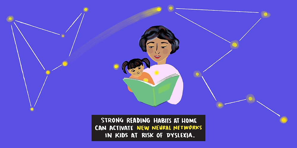 Illustration of a mother reading to a child; over their heads, a shooting star connects a constellation on the left side with a constellation on the right side
